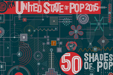 DJEARWORM // United State of Pop 2015
