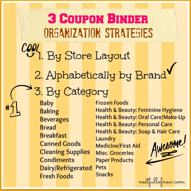 Coupon Binder Organization