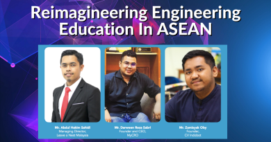 Reimagineering Engineering Education In ASEAN