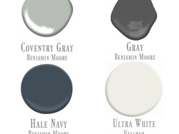 Interior Paint- Favorite Tried and True Paint Colors