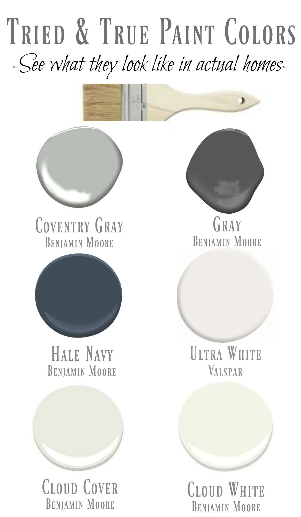 Interior Paint- Favorite Tried and True Paint Colors 1