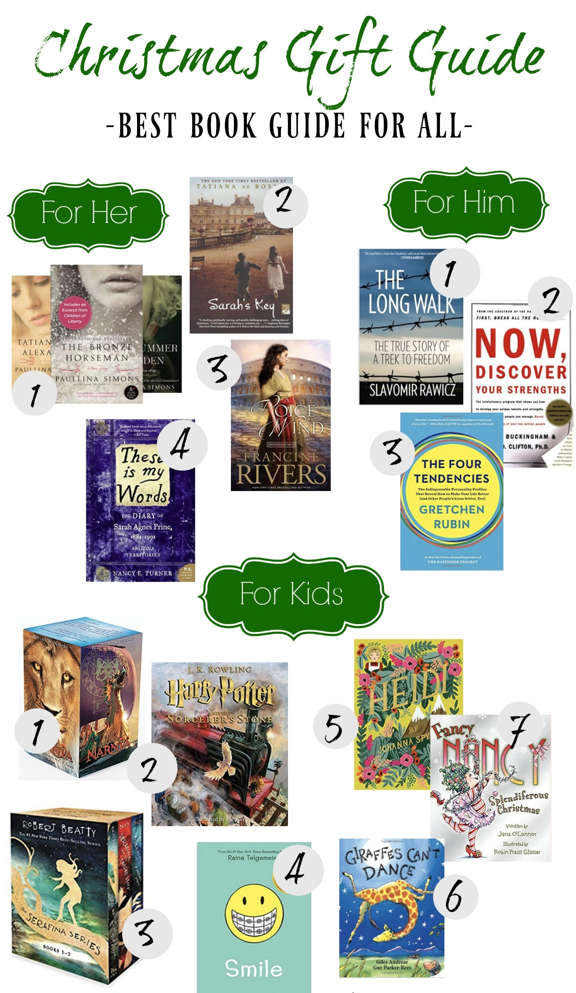 Christmas Gift Guide For Readers- Top Book for Her, Him and Kids