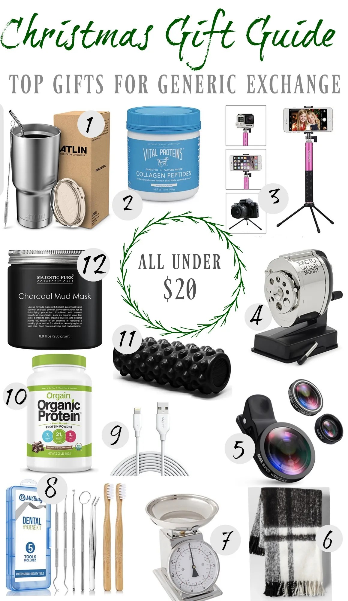 Gift Guide for White Elephant Game (not gag gifts) and Cyber Monday ...