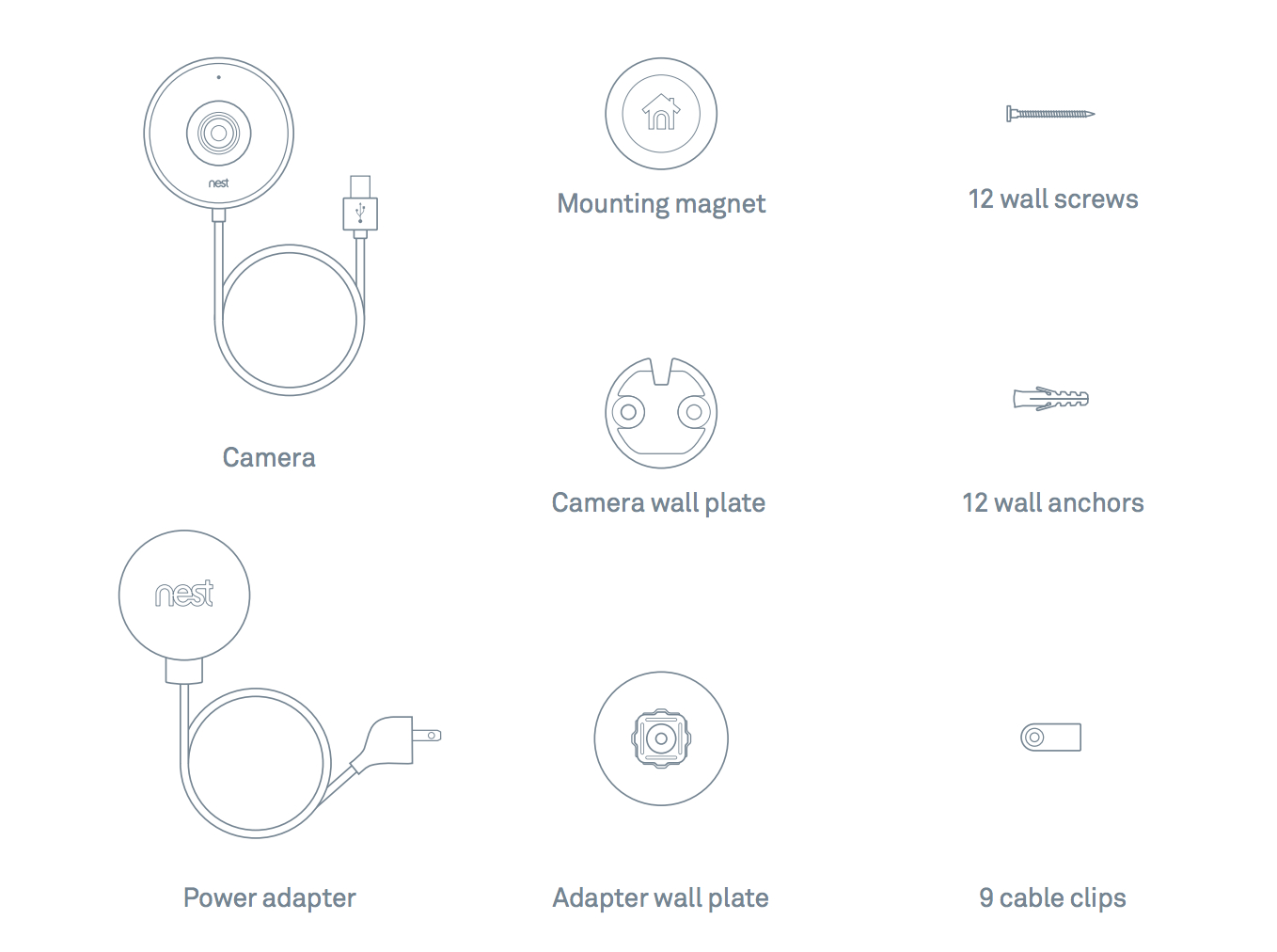 Nest Ring Wiring Diagram