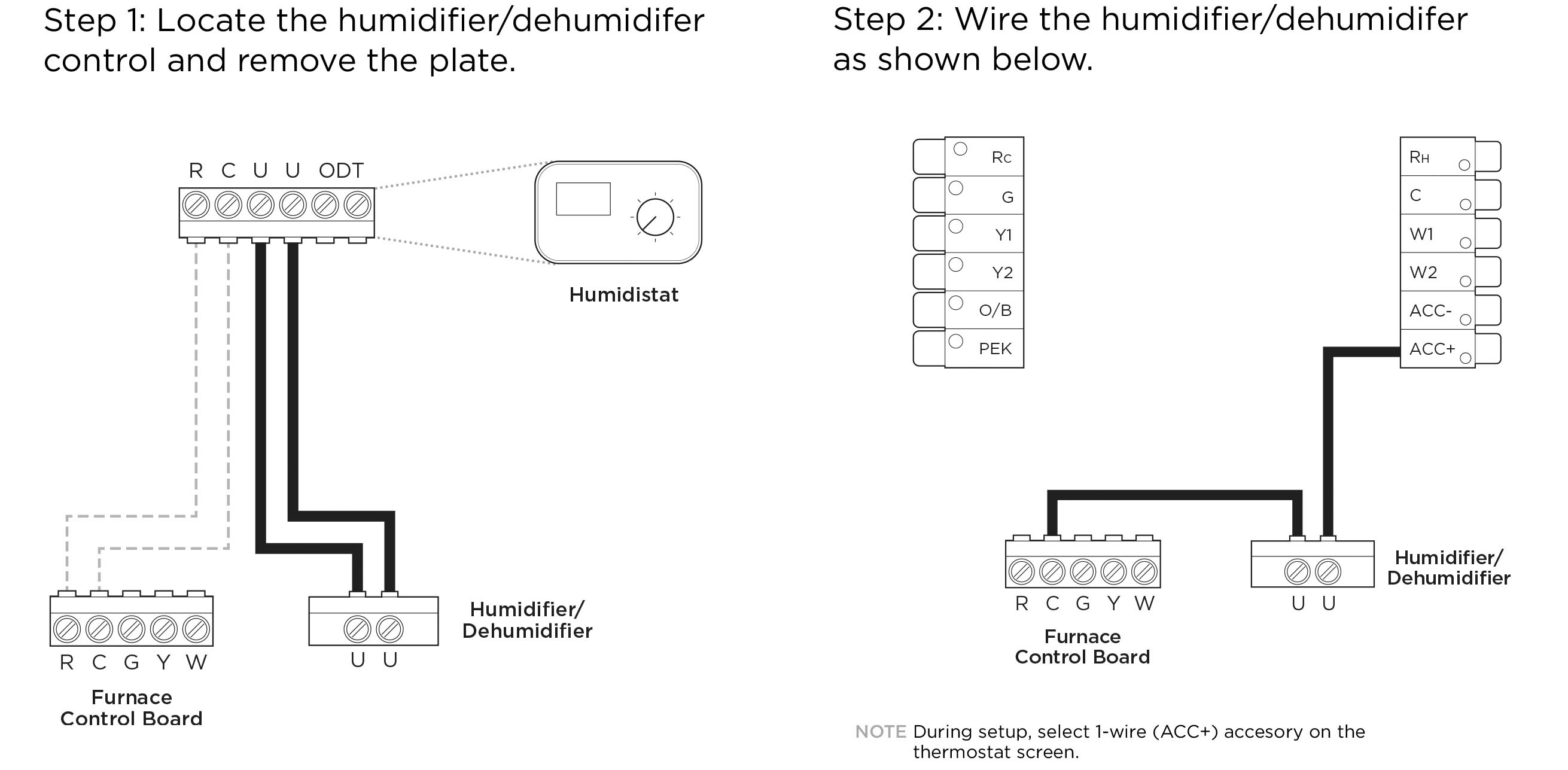 Ducane Furnace Wiring Diagram For Humidifier | Repair Manual on