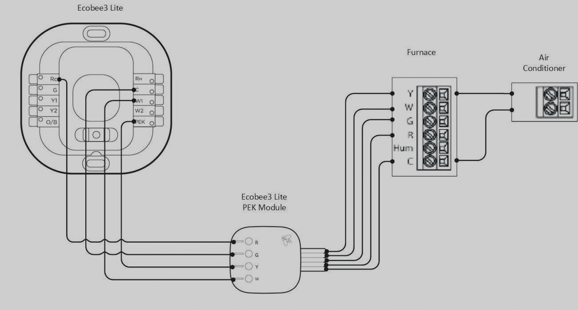Wiring Diagram For Nest Thermostat With Humidifier Nest