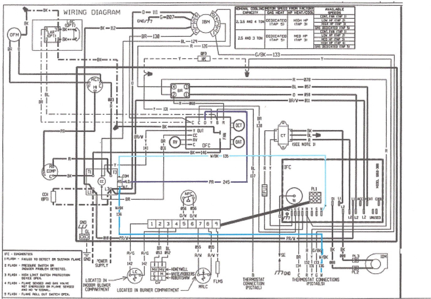 Fedder Thermostat Wiring Diagram