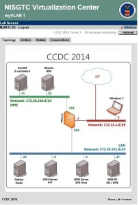 wrccdc-2014-qualifers-topology