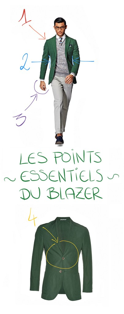 8_pointessentiels-blazer