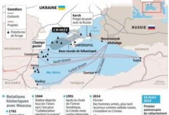 La tension monte entre la Russie et l'Ukraine