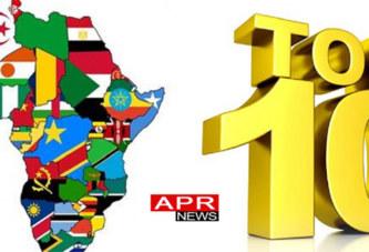 Les 10 pays les plus endettés d'Afrique en 2018