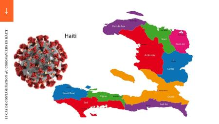 15 CAS DE CONTAMINATION AU CORONAVIRUS EN HAITI