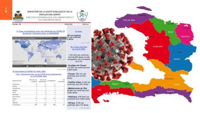 Photo of Et maintenant Haiti compte 21 cas confirmés de coronavirus !