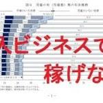 輸入ビジネスでは稼げない日本は売る場所では無く買う場所です