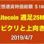 2019/4/7 仮想通貨時価総額20兆ごえ