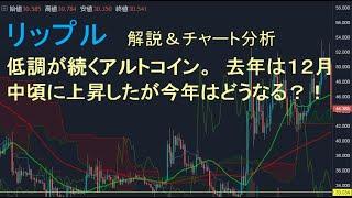 【仮想通貨 リップル(XRP)】低調が続くアルトコイン。去年はクリスマス頃に上昇したが今年はどうなる?!今後のシナリオをチャート分析12.3