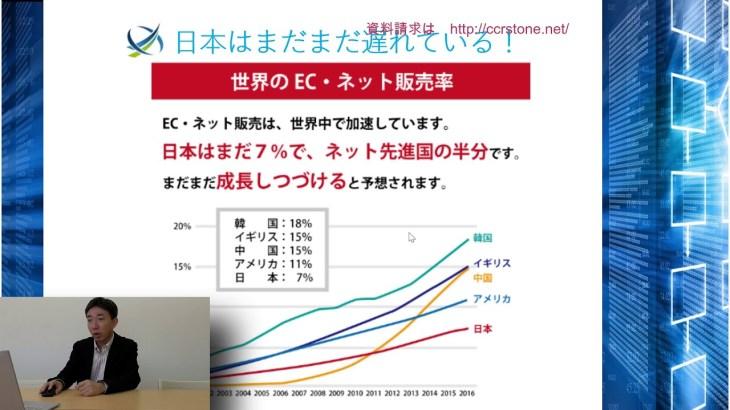 ネット販売の市場の状況をお伝えします。楽天・Yahoo・メルカリ・Amazon・ヤフオクと売上高と、EC化を簡潔にお伝えします。http://ccrstone.net/