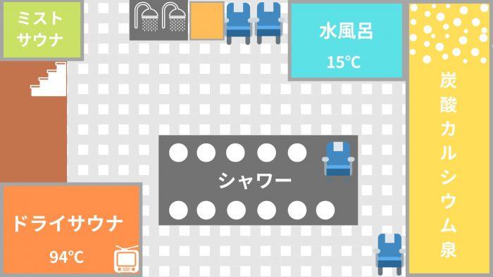プレジデントの大浴場イメージ図