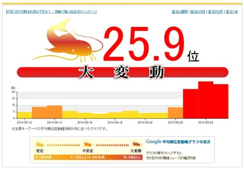 googleal