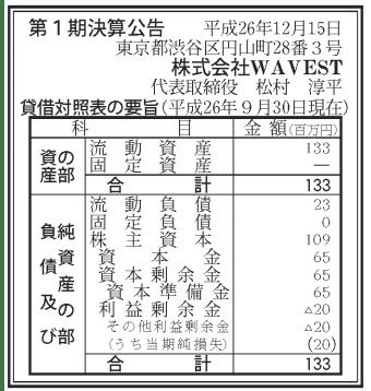 WAVEST2000