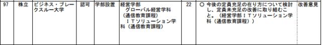 oomae_daigaku
