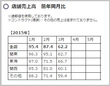 ootukakagu_sales