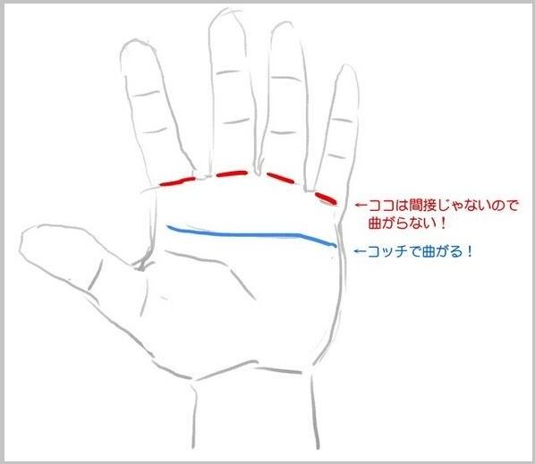 hand_kansetu