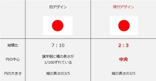 0911zatsugaku2