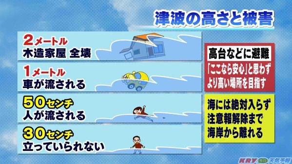 tsunami-jishin-6