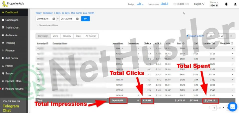 How To Start Profitable Affiliate Marketing In 2020 The super success guide