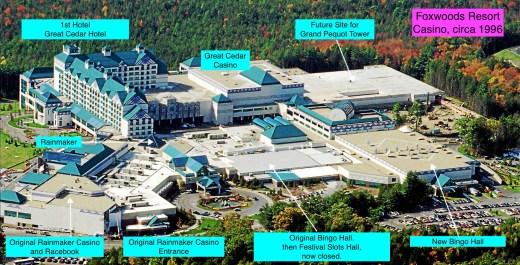 New England's Casinos