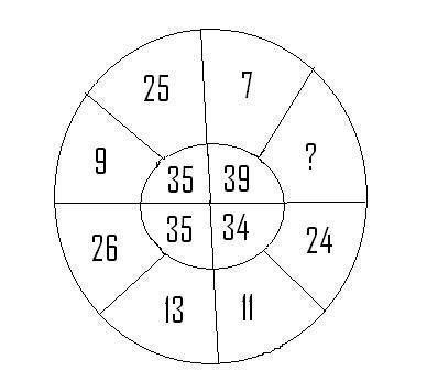 facebook puzzle – Number sequence