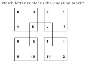 Hard Facebook Puzzle – Which letter