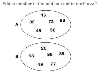 Facebook Puzzle – Odd Number puzzle