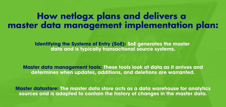 Managed-Data