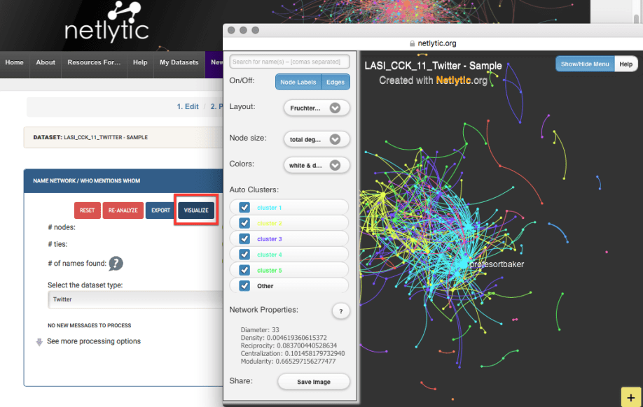 Netlytic - Network visualized