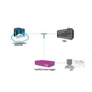 PRI Voice Logger