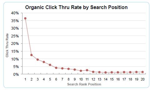 affiliate-click