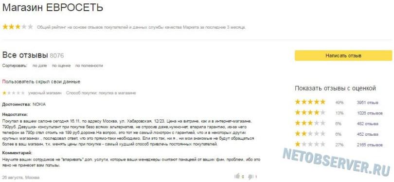Яндекс.Маркет - рейтинг Евросети