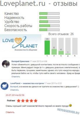 Пользователи Loveplanet
