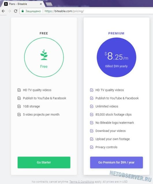 Онлайн видеопрезентации - расценки Biteable