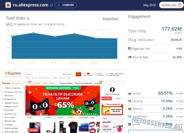 Интернет-магазины, принимающие Webmoney   NETOBSERVER.RU fa15133dd47