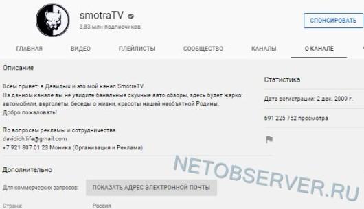Топ 10 Ютуб каналов про автомобили: статистика канала SmotraTV