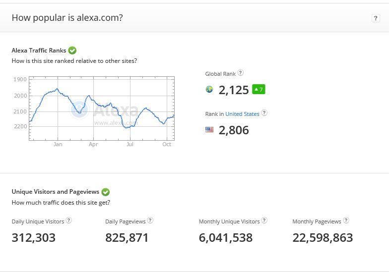 online consumer behaviour alexa blog