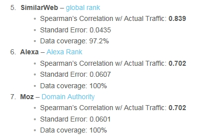 Web Traffic quality-accuracy