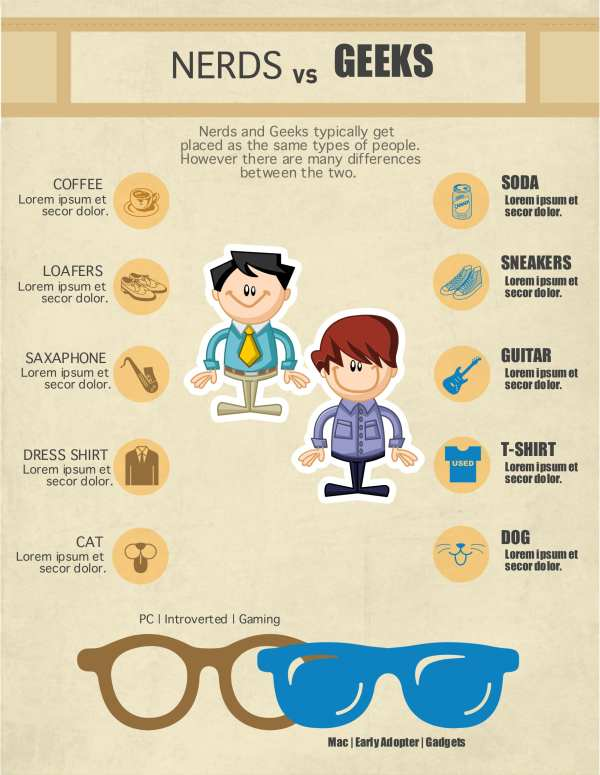 geeks infographic