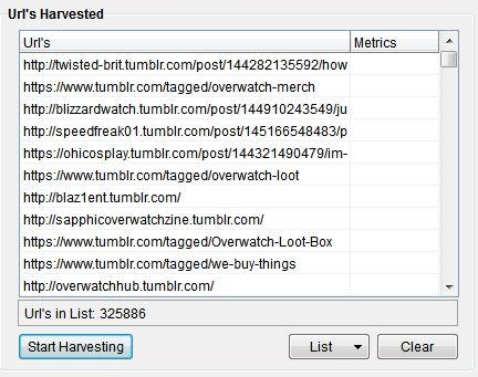 URLs harvested