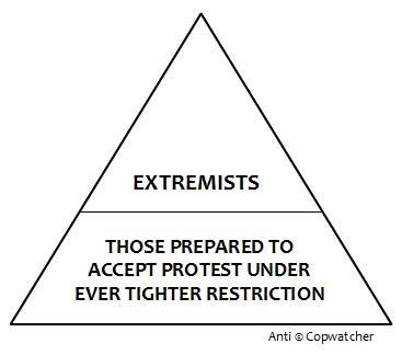 alternate -protester-pyramid