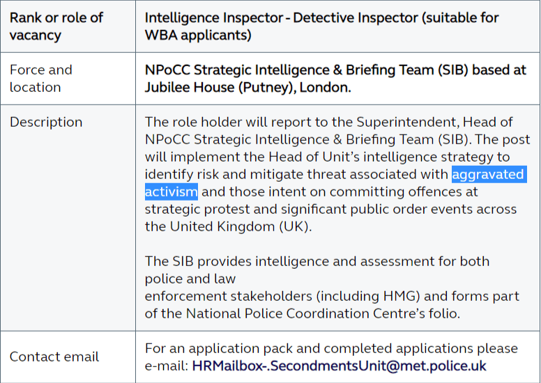 Recruitment information for the Strategic Intelligence & Briefing team