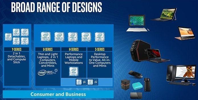 broad range of designs